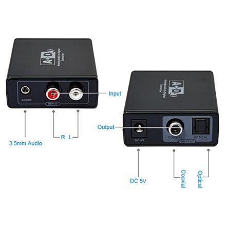 adaptateur audio optique analogique