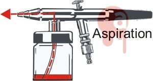aerographe professionnel