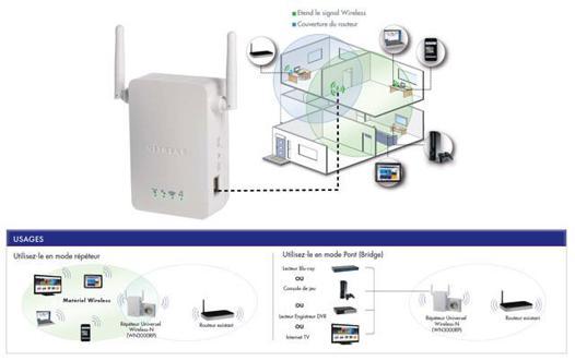 amplificateur wifi maison