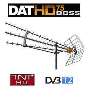 antenne tnt hd exterieur reception difficile