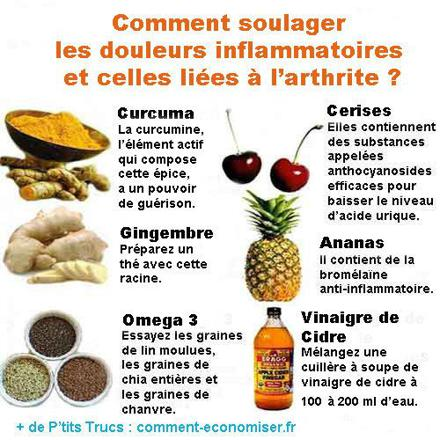 anti inflammatoire naturel arthrose