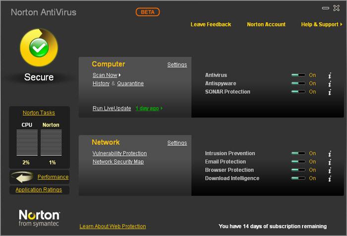 antivirus avis