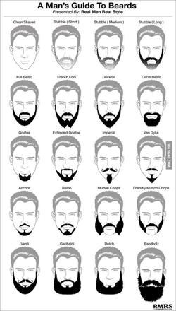 barbe type