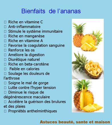 bienfait ananas