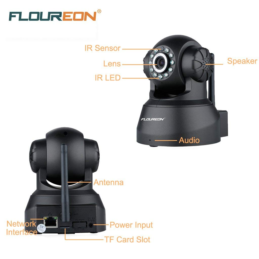 camera floureon