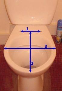 choisir abattant wc