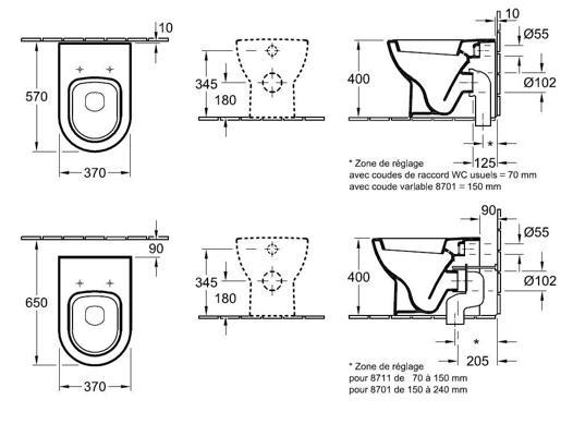 cuvette de wc sortie horizontale