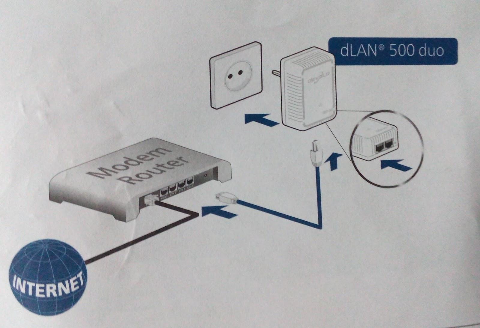 dlan 500 wifi installation
