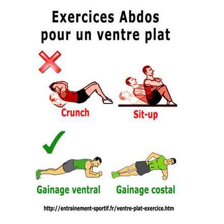 entrainement pour maigrir du ventre