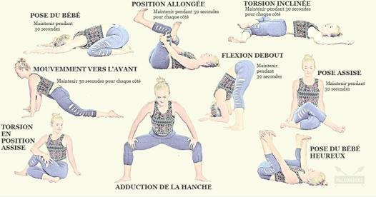 exercice pour soulager le bas du dos