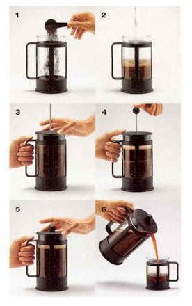 faire du cafe avec cafetiere a piston