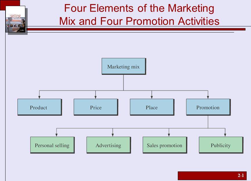 four promotion