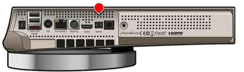freebox sortie optique