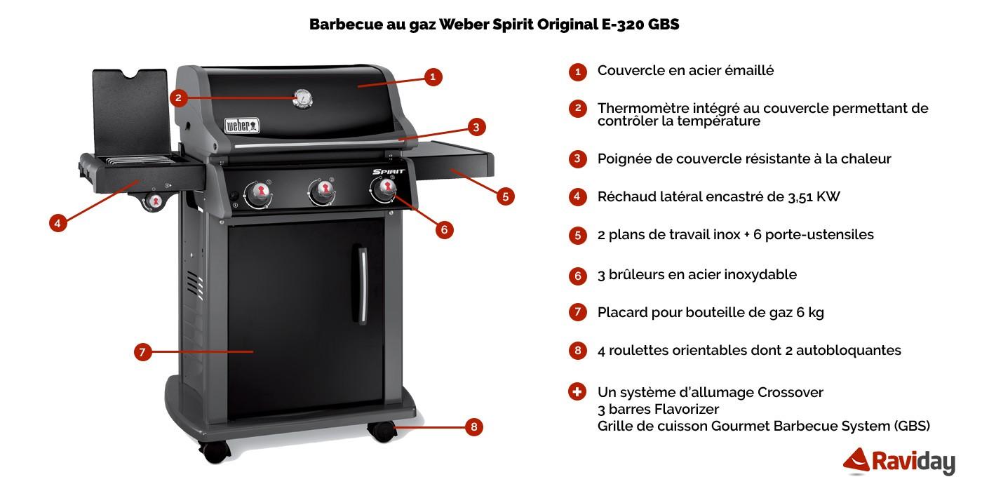 gaz pour barbecue weber