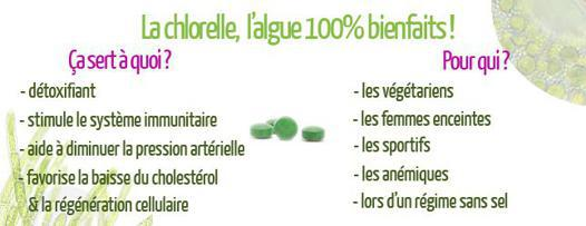 les bienfaits de la chlorella