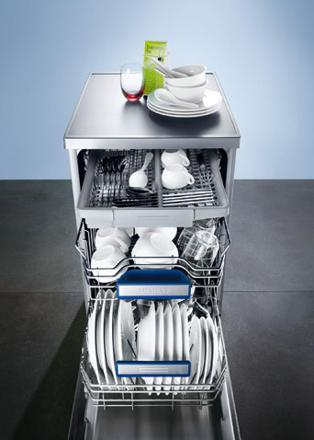 les meilleurs lave vaisselle du moment