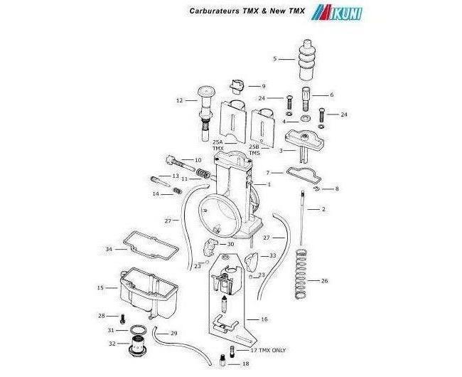 pieces carburateur mikuni