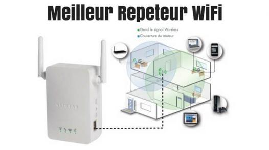 portée répéteur wifi