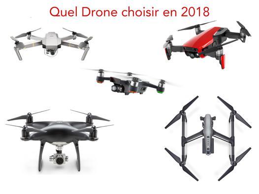 quel drone choisir
