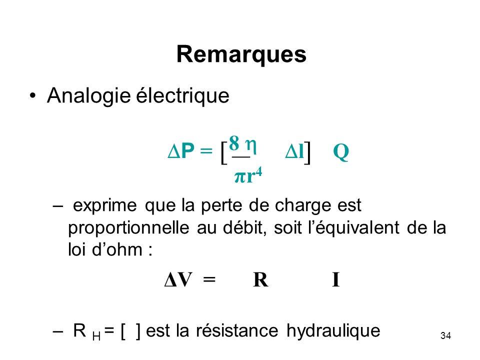 résistance hydraulique