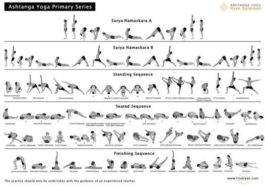 séance de yoga débutant