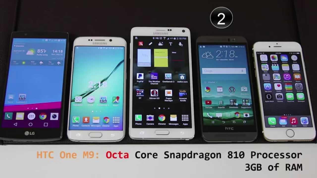 smartphone test