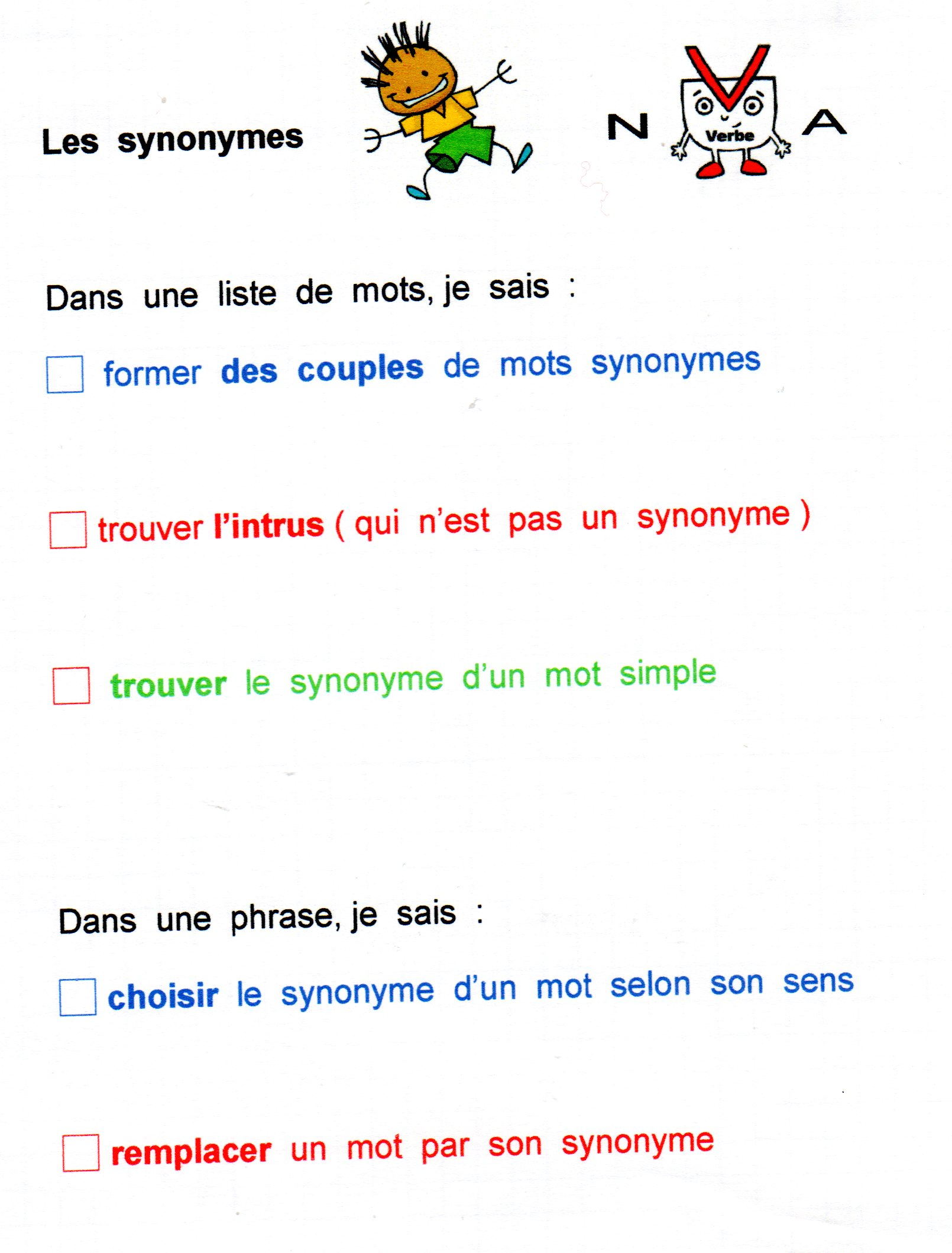 synonyme d'objectif