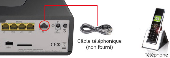 telephone compatible box sfr