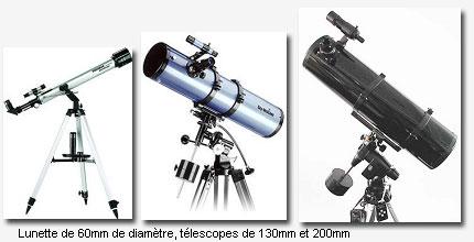 telescope achat