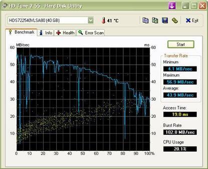 test vitesse disque dur