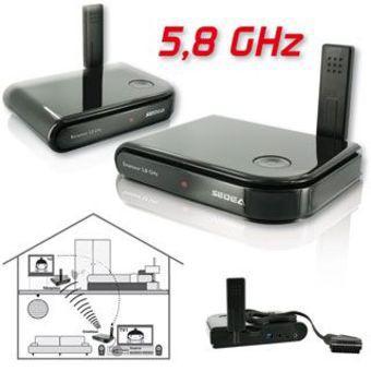 transmetteur d image sans fil