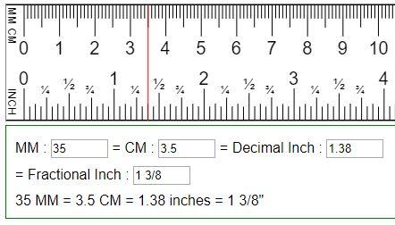0.25 pouces en cm
