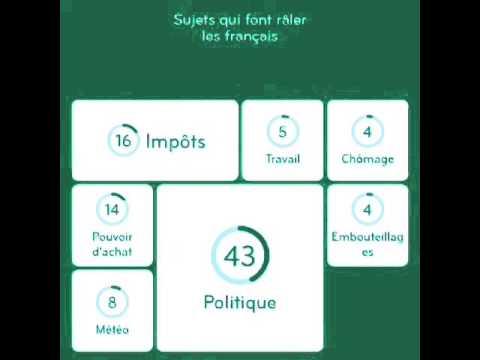 94 niveau 15