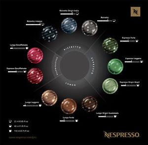 café nespresso pro