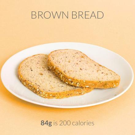 calorie pain