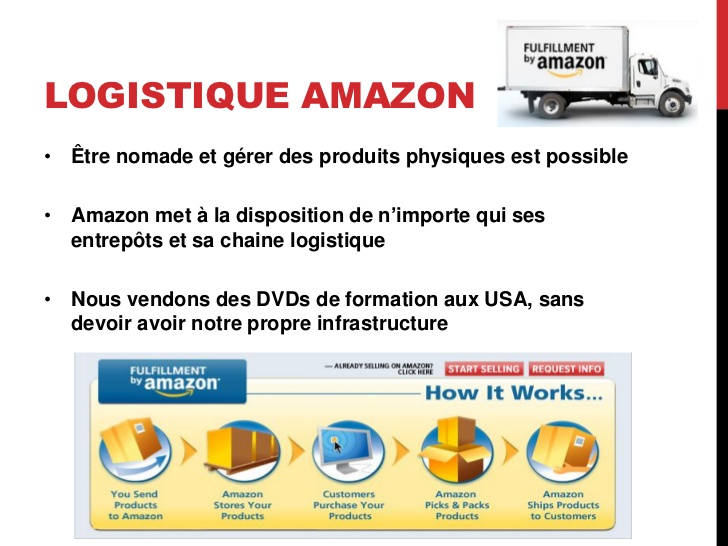 chaine amazon