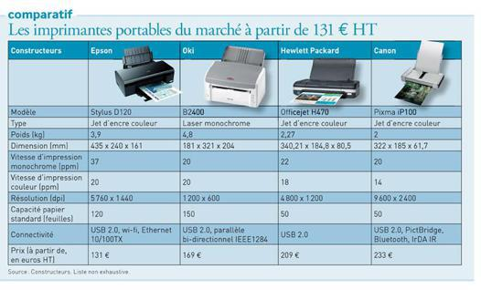 classement imprimante