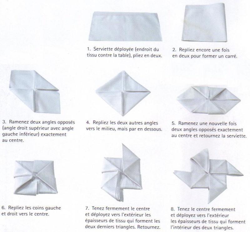 comment faire un pliage de serviette