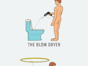 comment uriner