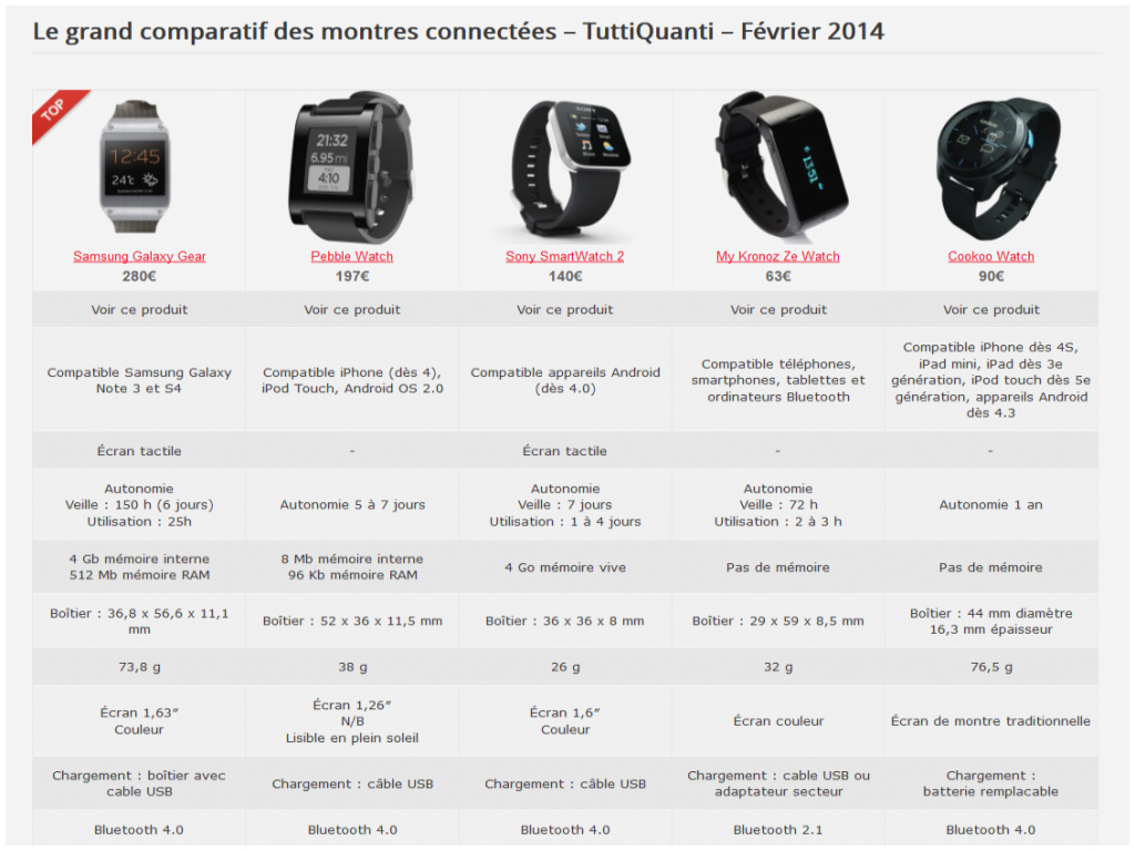 comparatif montre connectée sport