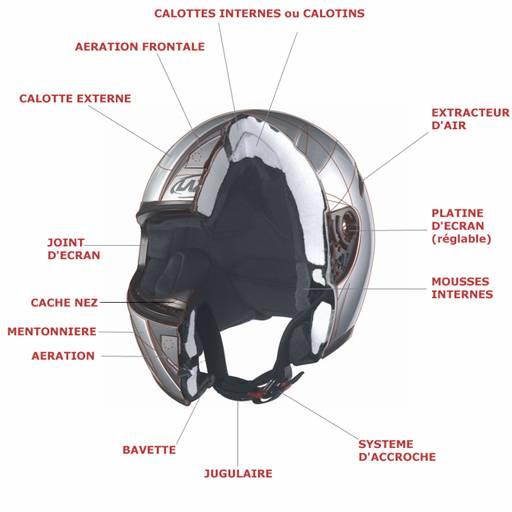 d un casque moto