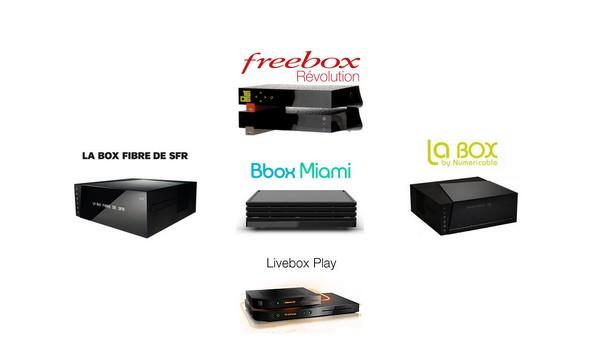 les meilleurs box internet