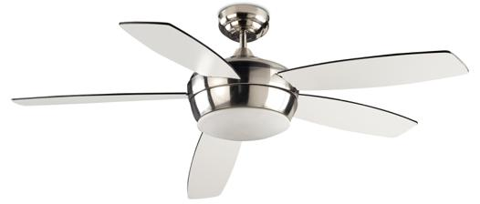 lustre ventilateur but