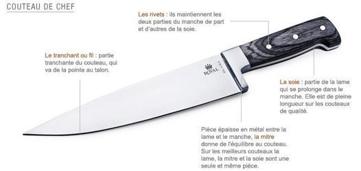 meilleur couteau professionnel