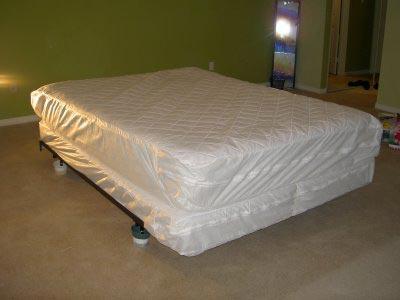 ou acheter housse anti punaise de lit