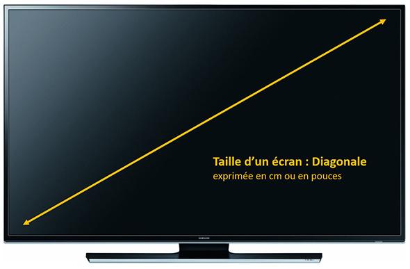 pouce tv