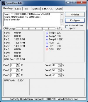 reglage vitesse ventilateur pc