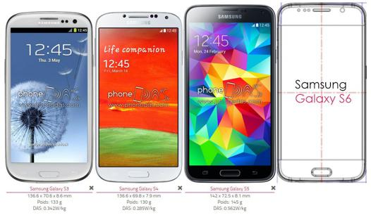 taille samsung galaxy s6